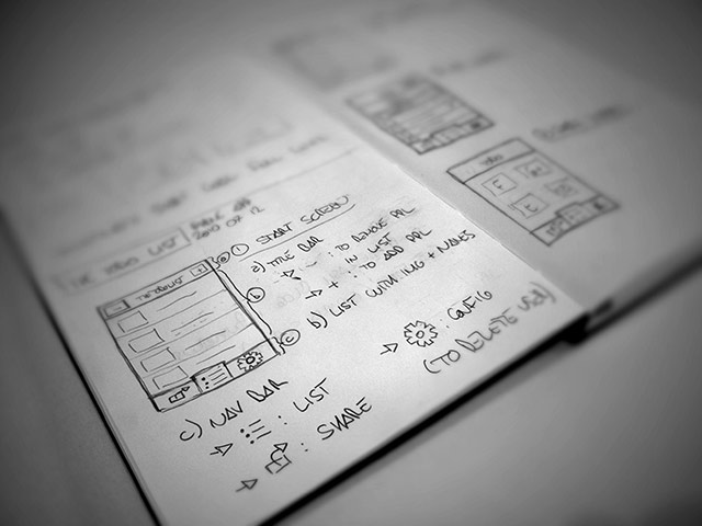 Plans for a ToDo List iPhone app