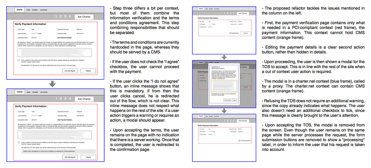 Charter - Payment Page First Refactor Wireframes